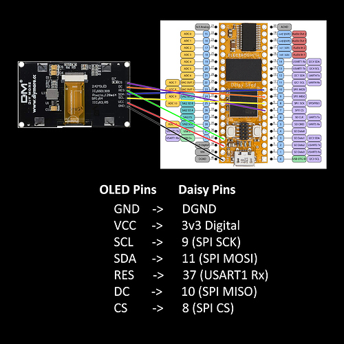 oled_pin_map